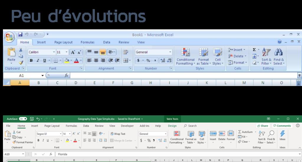 Excel-evolution-abcsupplychain