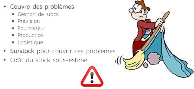 Stock-Sécurité-Problème-Risque