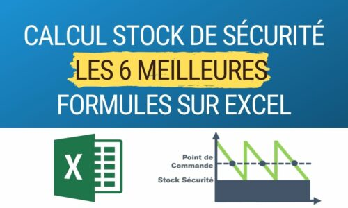 point de commande gestion de stock