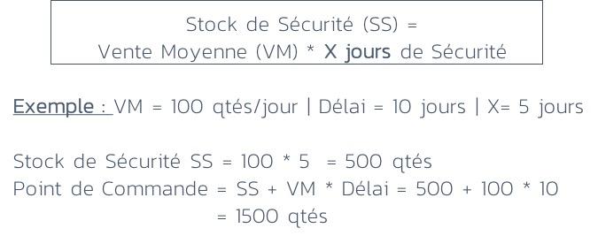 Formule-basique-stock-sécurité