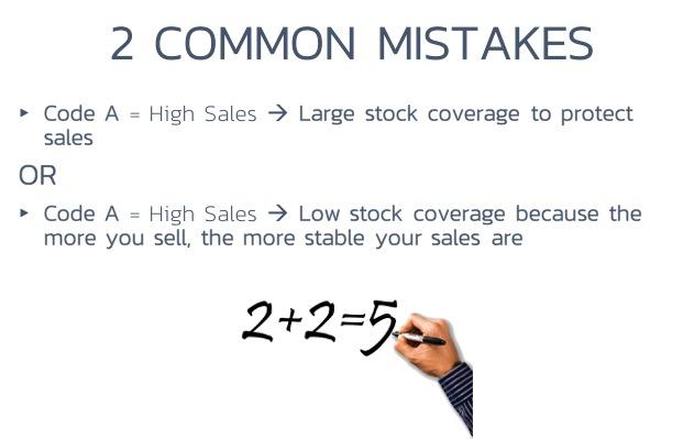 Common-errors-abc-classification