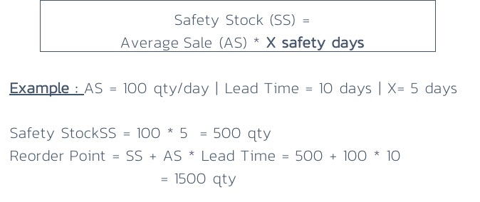 Easy-Safety-Stock-Formula