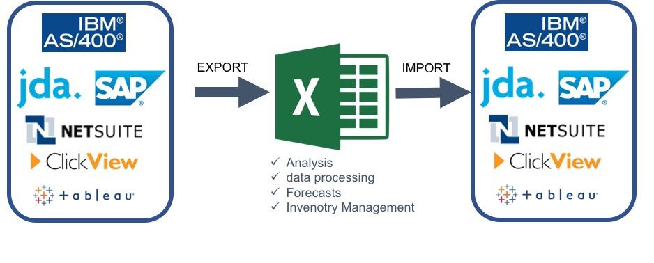 Excel-work-flexibility