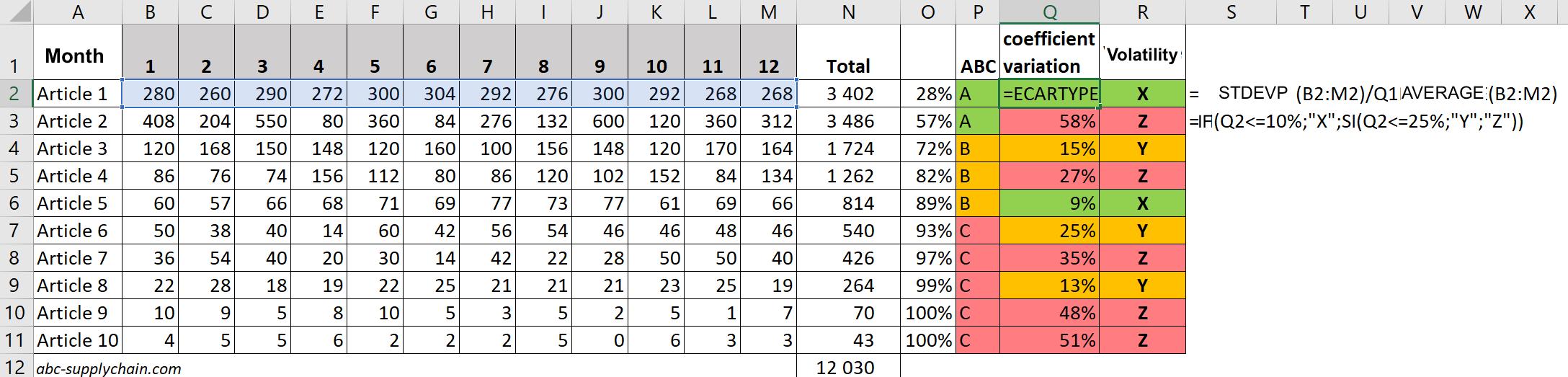 Excel-ABC-XYZ