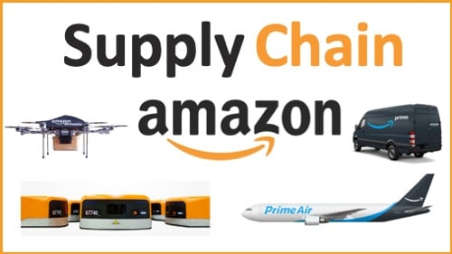 approvisionnement logistics Amazon