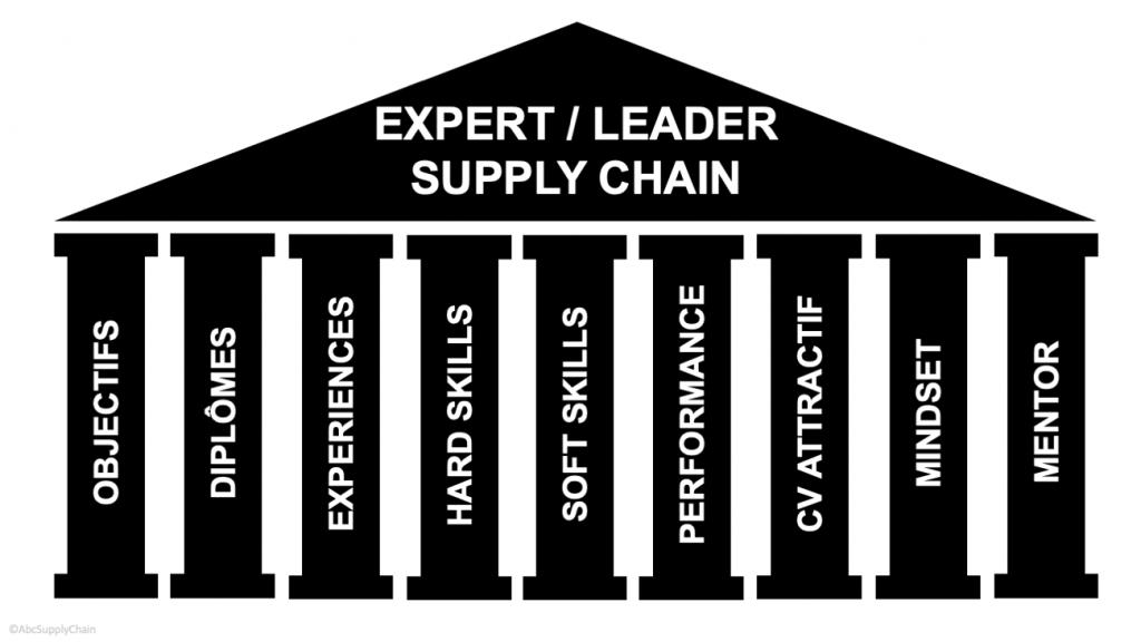 pilier carriere logistique gagner plus