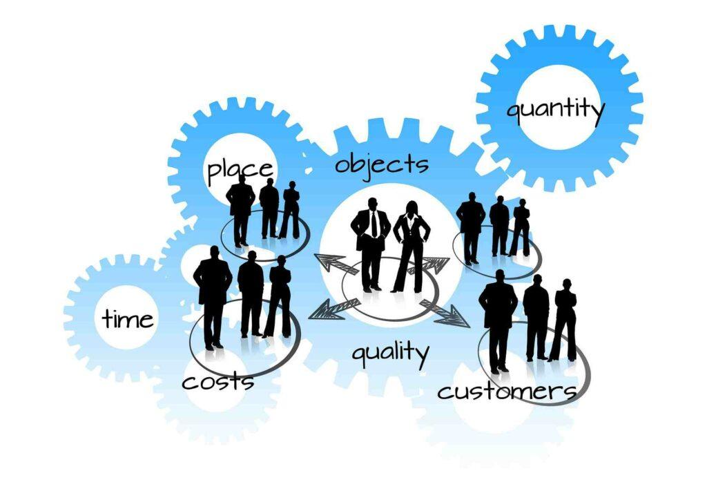 Inventory Management Software