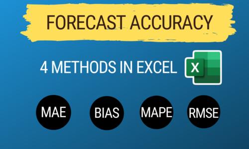 Forecast accuracy formulas : mae mape rmse bias