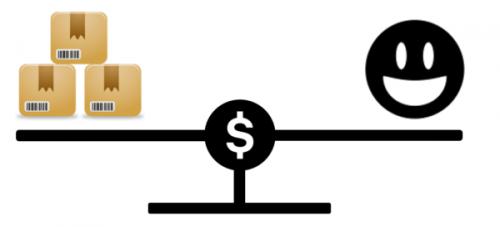 gestion-de-stock-taux-de-service-stock-equilibre